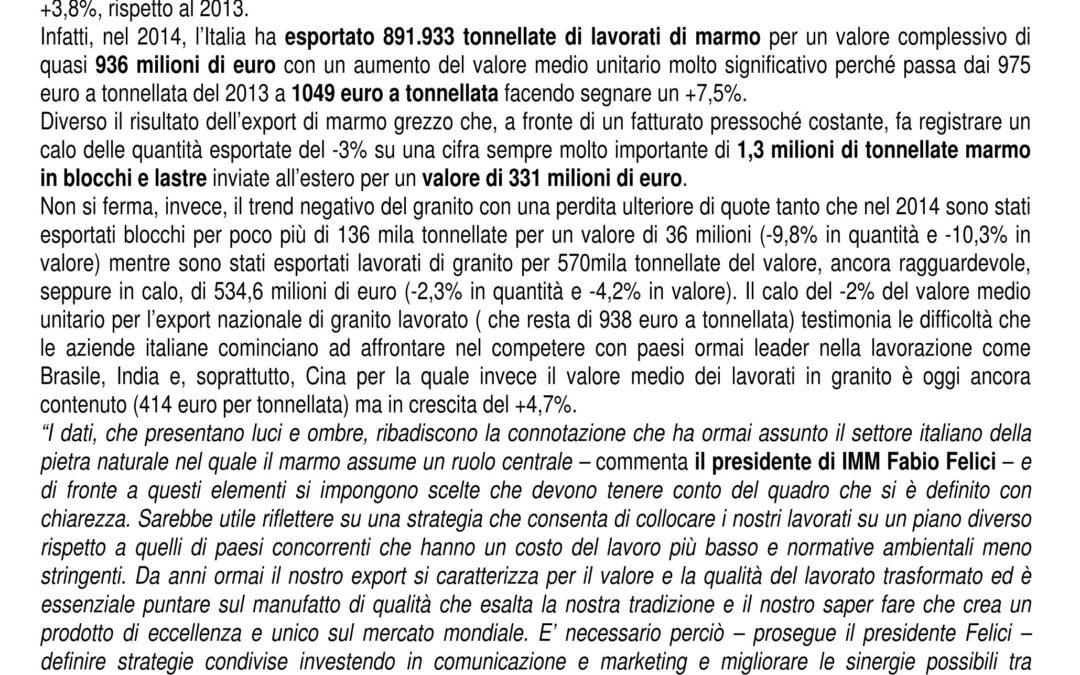 Marmo: Nel 2014 i lavorati trainano l'export del lapideo italiano.