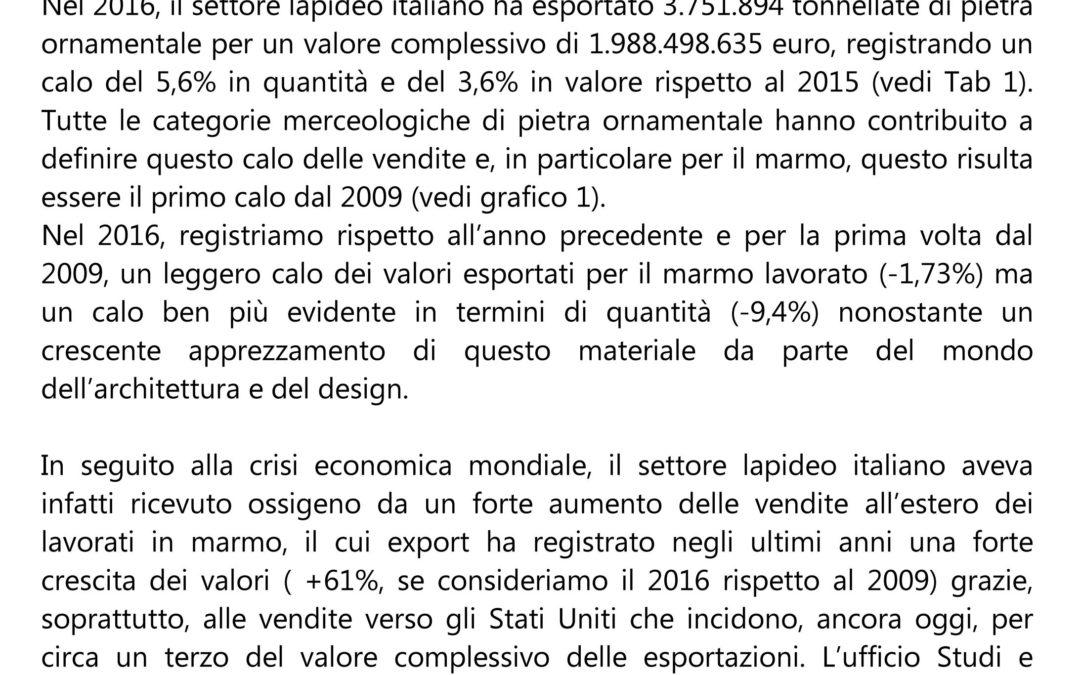 MARMO: Nel 2016 export italiano in calo dopo sette anni di  costante crescita.